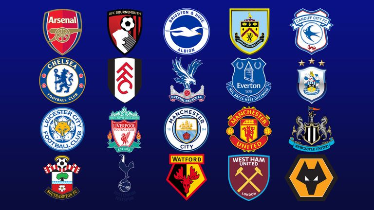 Top 7 Entertaining Football Leagues In World