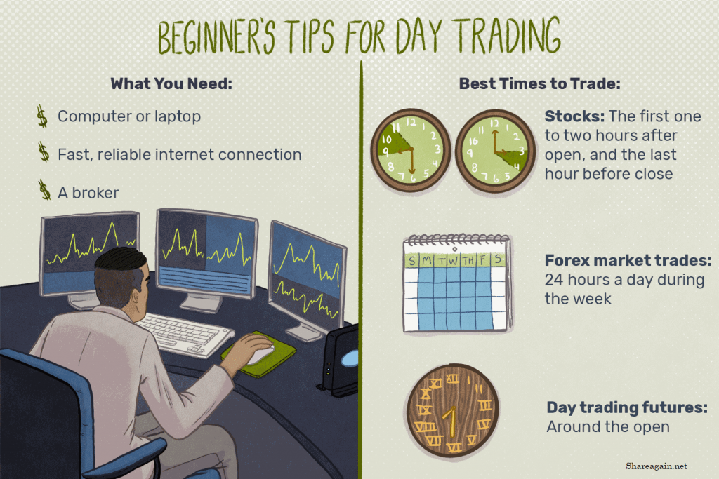 Trading Tips For Newbies